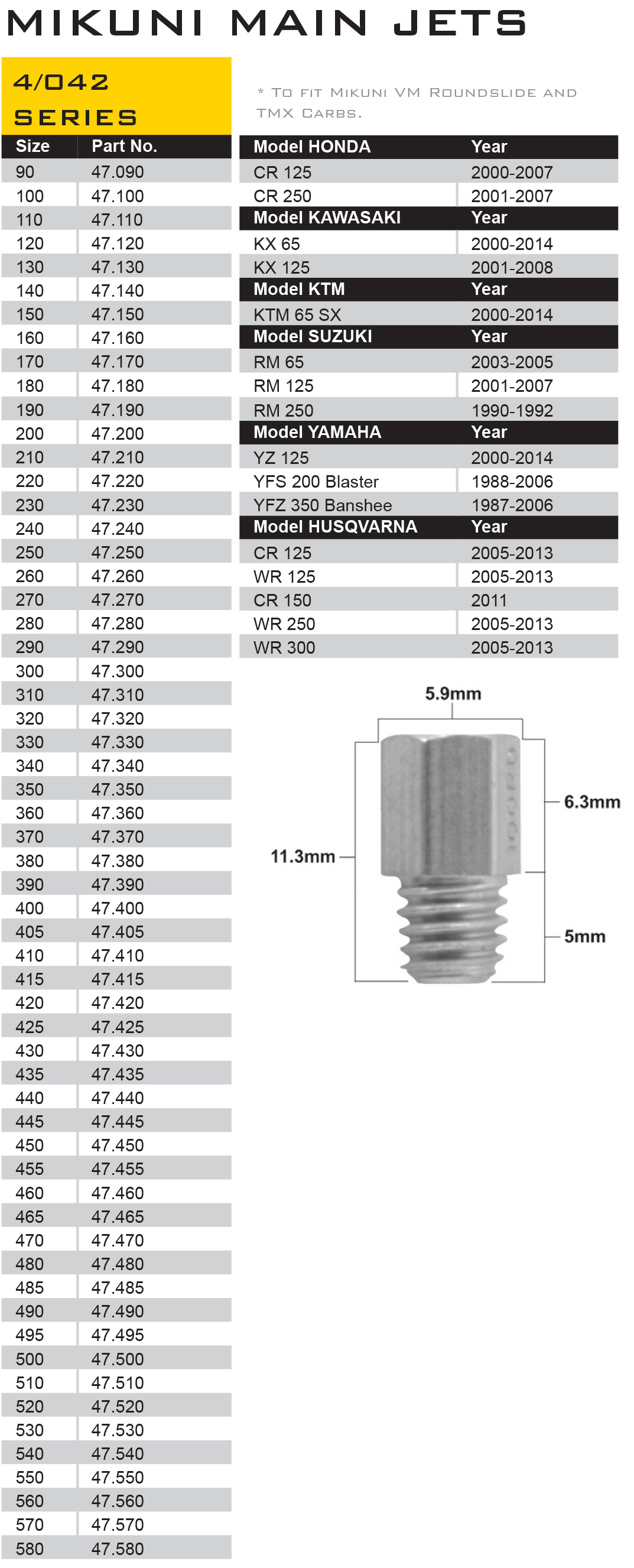 Prox Mikuni 4/042 Series Main Jet - Various Sizes (Pack of 5)